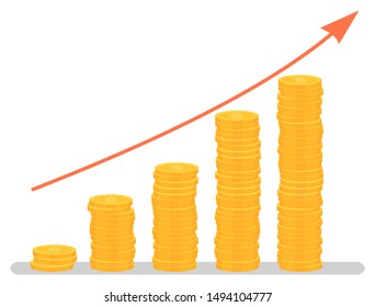 Profit increase graph, investment growth graphic. Coins stack and arrow, business and finance, development invest chart, banking and economy, statistics. Vector illustration in flat cartoon style