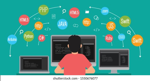 programming banner, coding, best programming languages, flat illustration concept