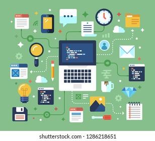 Programming and coding, Website development. Flat design modern vector illustration concept.