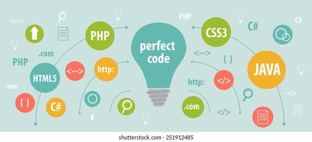 programming concept banner
