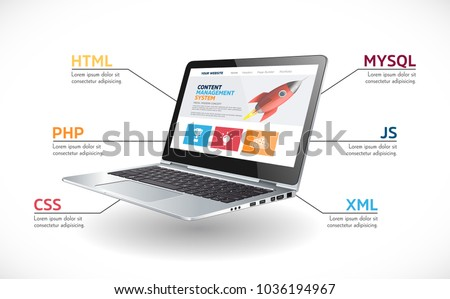 Programming language concept - PHP, CSS, XML, HTML, Javascript learning - book as laptop
