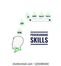 Programming skills concept. Learning person illustration. Skills like HTML, CSS, JavaScript, jQuery, Node.JS and Express falling from conveyor belt into head of a person.