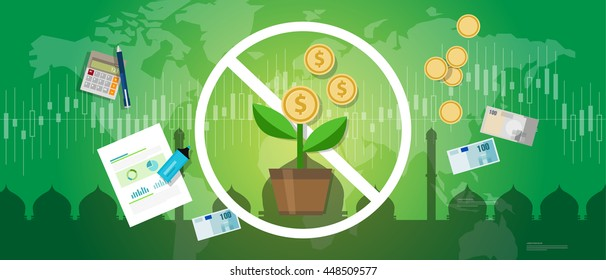 prohibition of compound interest in Islamic banking money investment