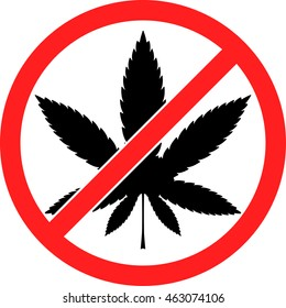 Prohibition sign icon No cannabis vector illustration with a leaf of marijuana, marihuana