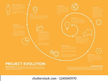 Project evolution timeline template with spiral model and icons