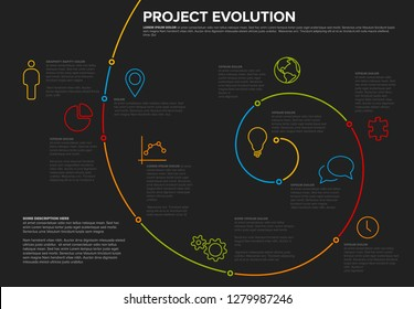 Project evolution timeline template with spiral model and icons dark color version