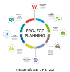 Project Planning Circle Infographic