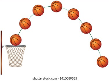 Projectile motion - The path of any object thrown into the air is a parabola