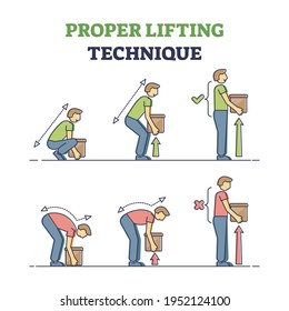 Proper lifting technique with safe heavy weight movement tips outline diagram. Safe back posture angle compared with wrong and incorrect bending to prevent injury, hurt or pain vector illustration.