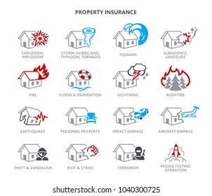 Property insurance icons for all types of damage and disaster