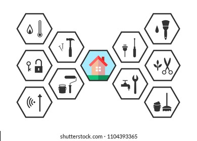 Property management concept with building and working tools set in line art