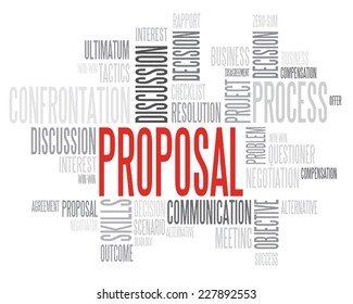 Proposal Business & finance related word cloud background
