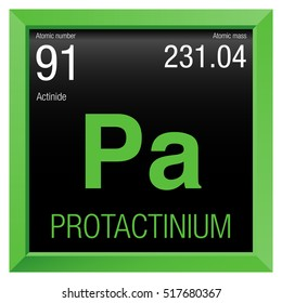 Protactinium symbol. Element number 91 of the Periodic Table of the Elements - Chemistry - Green frame with black background