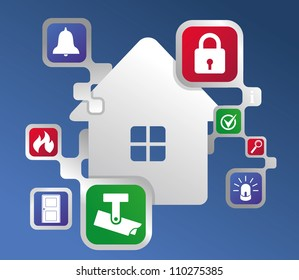 ?ontrol and protection of home concept