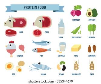Ilustraciones Imágenes Y Vectores De Stock Sobre Carne Leche