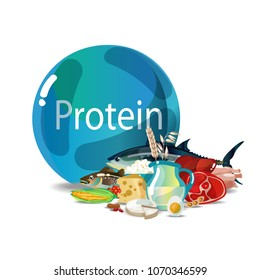 Protein nutrition - a natural organic food, rich in protein