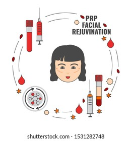 PRP facial injection for facelift rejuvenation treatment. Separation of platelets in the centrifuge. Platelet-rich plasma and stem cells anti-ageing procedure and mesotherapy. Vector line illustration