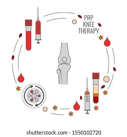 PRP injection for knee arthritis and osteoarthritis treatment. Separation of platelets in the centrifuge. Platelet-rich plasma and stem cells regenerative medicine concept. Vector line illustration.