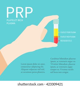 PRP poster with place for text. Hand holding a test tube filled with blood for platelet rich plasma injection procedure. Laboratory centrifuge medical equipment.