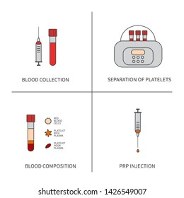 PRP treatment process infographics set in line style. Banner with test tubes, syringes and centrifuge icons. Platelet-rich plasma regenerative medicine concept.