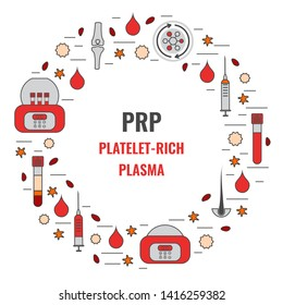 PRP treatment vector poster in line style. Test tubes and syringes filled with blood before and after separation of platelets in the centrifuge. Platelet-rich plasma regenerative medicine concept.