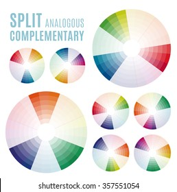 Psychology of color perception. Harmonies of colors. Basic Split analogous complementary set. Representation in pie charts with the applicable pallets.