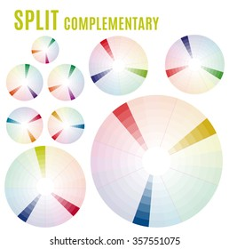 Psychology of color perception. Harmonies of colors. Basic Split complementary set Part 2. Representation in pie charts with the applicable pallets.