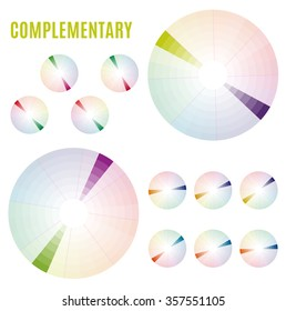 Psychology of color perception. Harmonies of colors. Basic Complementary set. Representation in pie charts with the applicable pallets.
