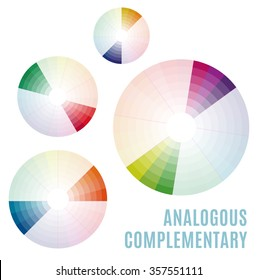 Psychology of color perception. Harmonies of colors. Basic Analogous complementary set. Representation in pie charts with the applicable pallets.
