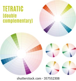 Psychology of color perception. Harmonies of colors. Basic Tetra tic set. Representation in pie charts with the applicable pallets.