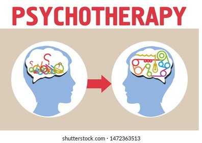 Psychology concept. Psychotherapy. Tangled and untangled brain metaphor, society psychiatry concept vector illustration. Psychology infographics.