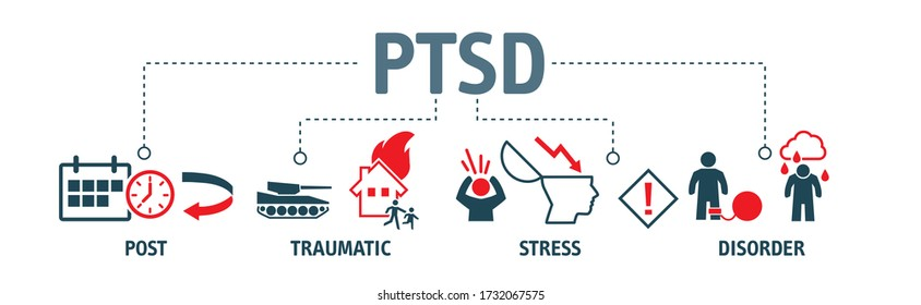 PTSD concept infographic with vector icons. Posttraumatic stress disorder is a mental disorder that can develop after a person is exposed to a traumatic event