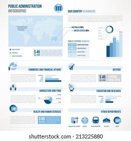 Public administration infographics