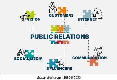 Public relations concept. Infographics. Chart with keywords and icons. Public relations vector illustration.