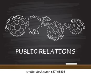 Public Relations with gear concept on chalkboard. Vector illustration.