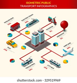 Public transport infographics set with city building and 3d vehicles set vector illustration