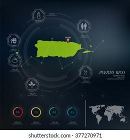 PUERTO RICO map infographic