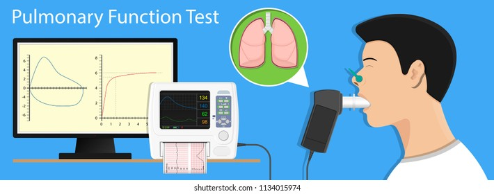 pulmonary lung medical pulmonary function test