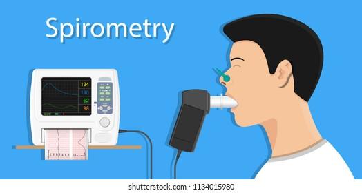 pulmonary lung medical pulmonary function test