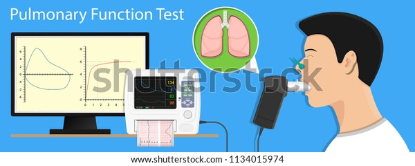 plicní plicní lékařský test funkce plic