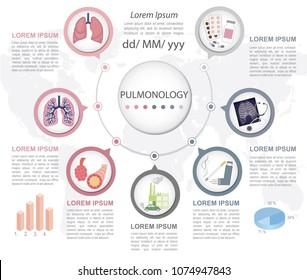 Pulmonology/Medical template design. Vector illustration.