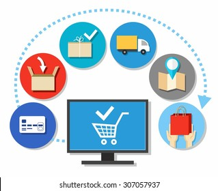 Purchases, purchases over the Internet, scheme, shipping, color, flat. Sale of goods via the Internet, diagram, infographics, pictograms, colored, flat illustration.
