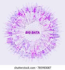 Purple Big data circular visualization. Futuristic infographic. Information aesthetic design. Visual data complexity. Complex data threads graphic. Social network representation. Abstract graph