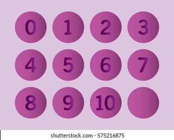 Purple circle with numbers 0 to 10 inside on light purple background