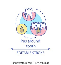 Pus around tooth concept icon. Oral disease. Infectious lesion of mouth. Bacteria invading gum. Jaw with gumboil idea thin line illustration. Vector isolated outline drawing. Editable stroke