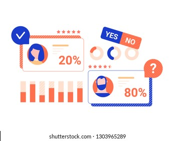 Putting personas to work in UX design. Concept bright illustration on a white background. User cards, yes/no buttons, survey, charts, check mark. Identification of needs, analyzing responses.