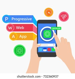 PWA Progressive Web App, the latest website applications technology with fast loading offline service worker caching