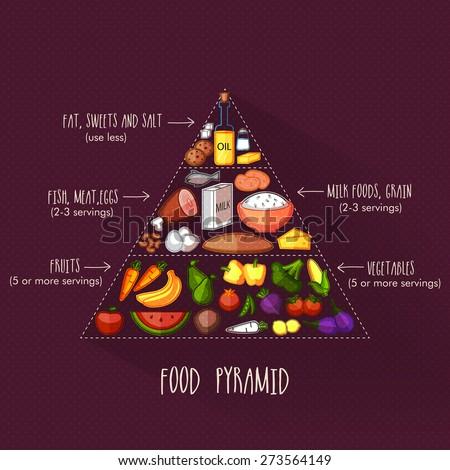 pyramid healthy nutritious food health medical stock vector royalty