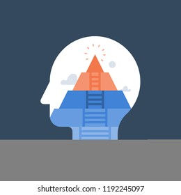 Pyramid hierarchy of human needs, psychoanalysis concept, mental development stage, self actualization, personal growth and fulfillment, self awareness and mindfulness, life meaning, vector icon