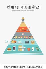 Pyramid of human needs in present Maslow's Hierarchy parody concept poster with cartoon and icons. vector illustration, Man success, Love, Foods, Work, residence, self esteem and reputation.